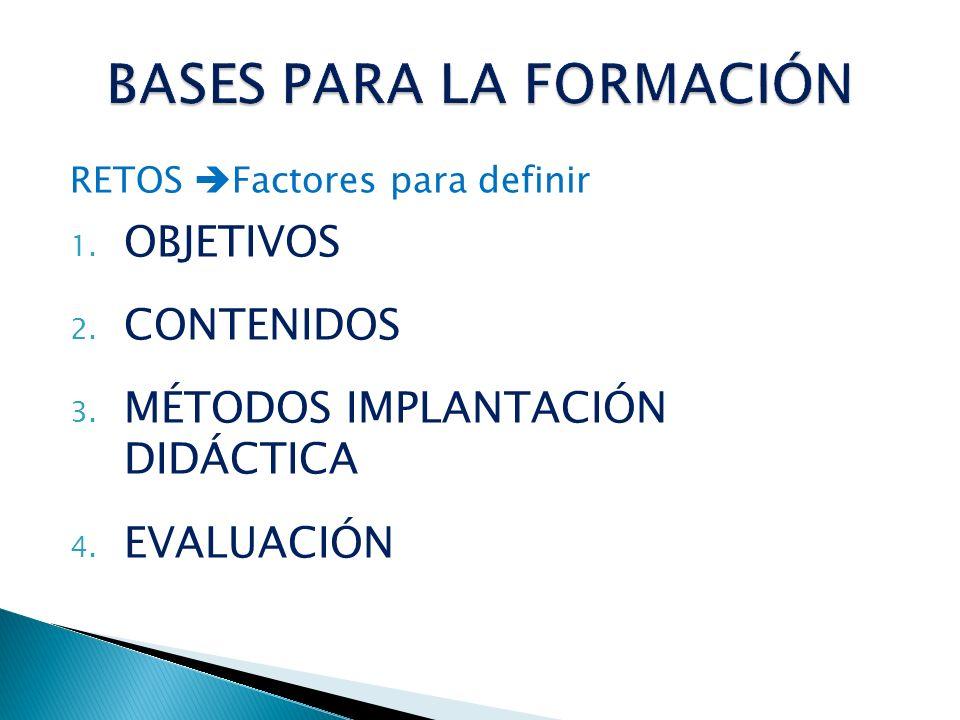 RETOS Factores para definir 1. OBJETIVOS 2. CONTENIDOS 3. MÉTODOS IMPLANTACIÓN DIDÁCTICA 4. EVALUACIÓN