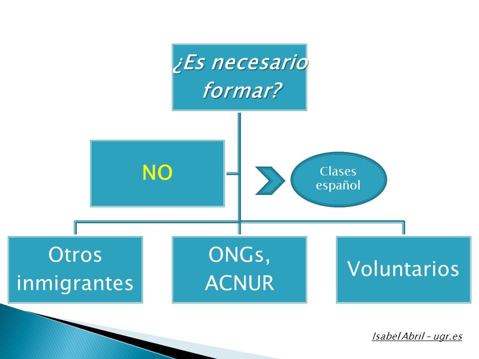 ¿Es necesario formar? Otros inmigrantes ONGs, ACNUR Voluntarios NO Clases español Isabel Abril – ugr.es