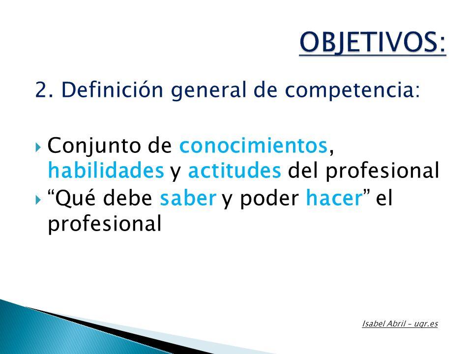 2. Definición general de competencia: Conjunto de conocimientos, habilidades y actitudes del profesional Qué debe saber y poder hacer el profesional I
