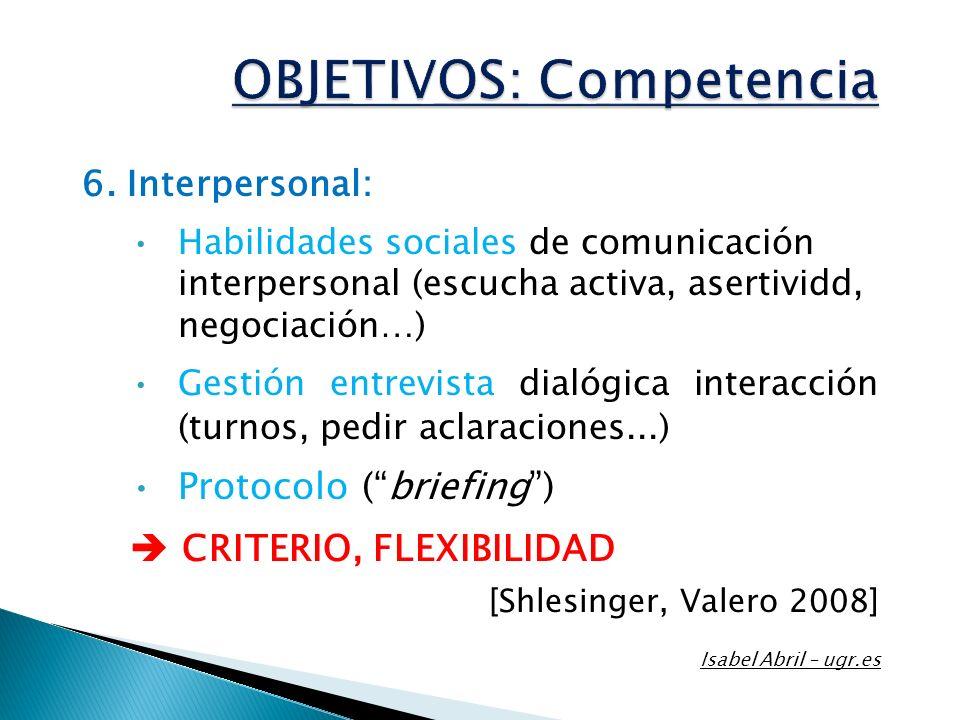 6. Interpersonal: Habilidades sociales de comunicación interpersonal (escucha activa, asertividd, negociación…) Gestión entrevista dialógica interacci
