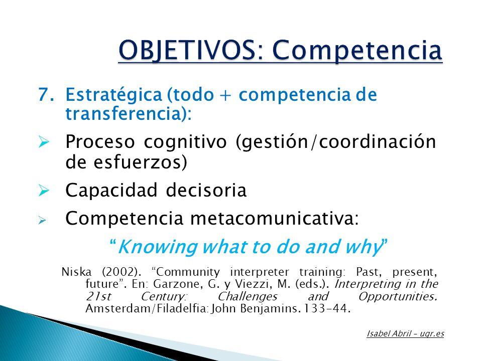7. Estratégica (todo + competencia de transferencia): Proceso cognitivo (gestión/coordinación de esfuerzos) Capacidad decisoria Competencia metacomuni