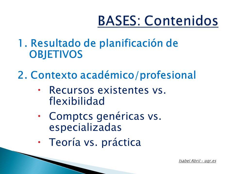 1. Resultado de planificación de OBJETIVOS 2. Contexto académico/profesional Recursos existentes vs. flexibilidad Comptcs genéricas vs. especializadas