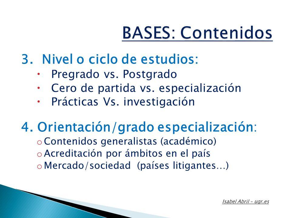 3. Nivel o ciclo de estudios: Pregrado vs. Postgrado Cero de partida vs. especialización Prácticas Vs. investigación 4. Orientación/grado especializac