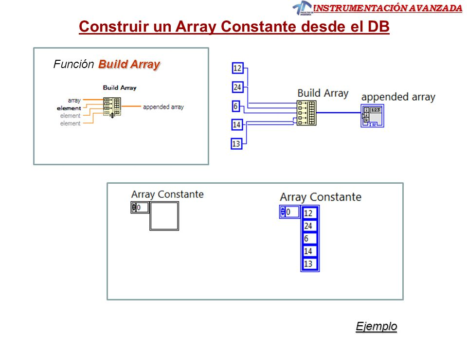 INSTRUMENTACIÓN AVANZADA Construir un Array Constante desde el DB Ejemplo Build Array Función Build Array