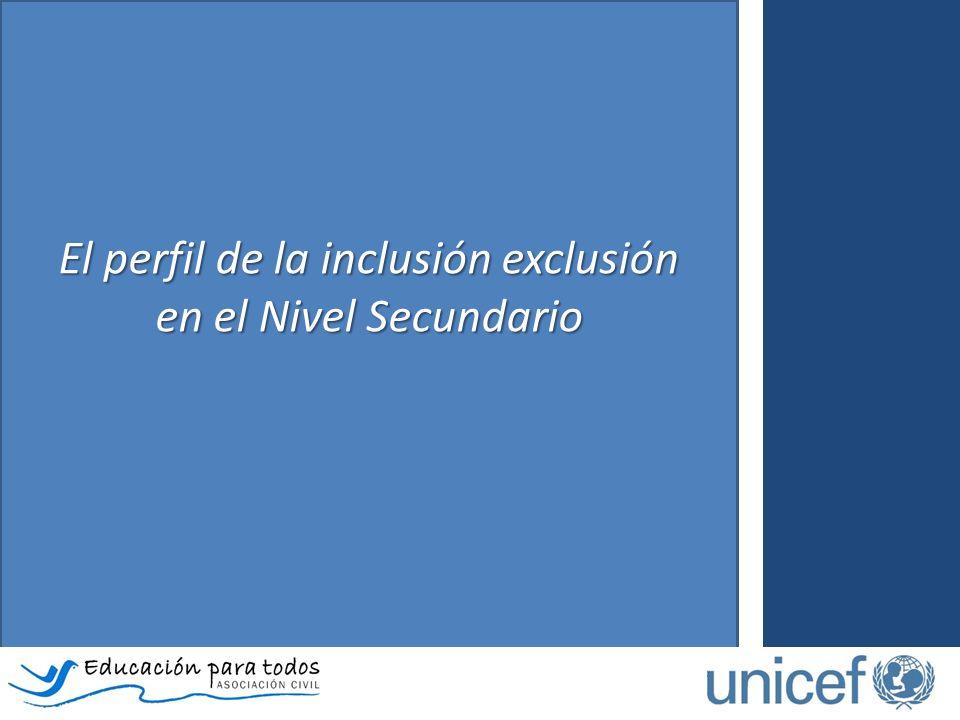 El perfil de la inclusión exclusión en el Nivel Secundario