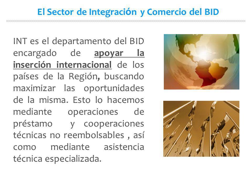 El Sector de Integraci ó n y Comercio del BID Principales Líneas de Trabajo INT es el departamento del BID encargado de apoyar la inserción internacional de los países de la Región, buscando maximizar las oportunidades de la misma.
