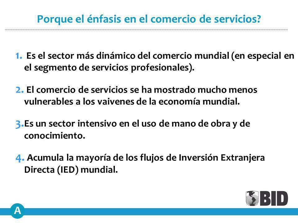 Porque el énfasis en el comercio de servicios. 1.