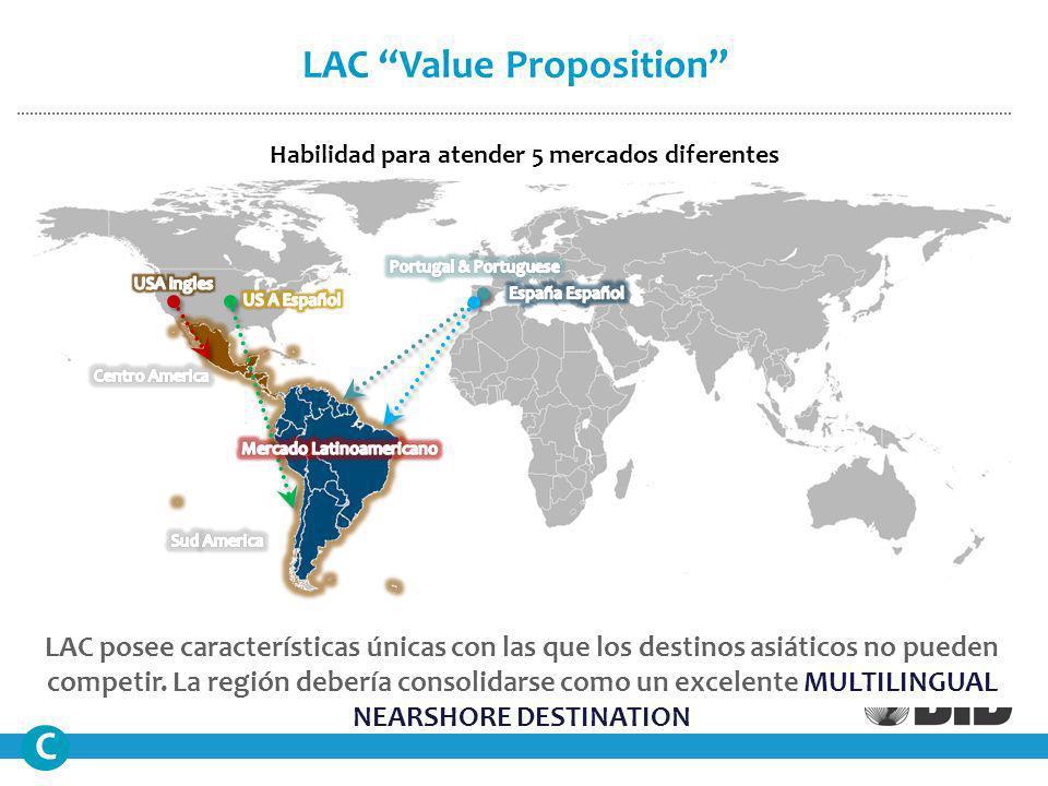 LAC posee características únicas con las que los destinos asiáticos no pueden competir.