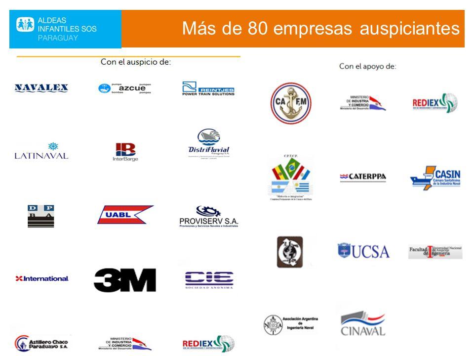 Más de 80 empresas auspiciantes