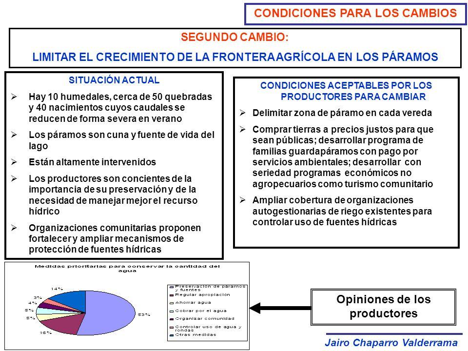 SEGUNDO CAMBIO: LIMITAR EL CRECIMIENTO DE LA FRONTERA AGRÍCOLA EN LOS PÁRAMOS CONDICIONES PARA LOS CAMBIOS SITUACIÓN ACTUAL Hay 10 humedales, cerca de