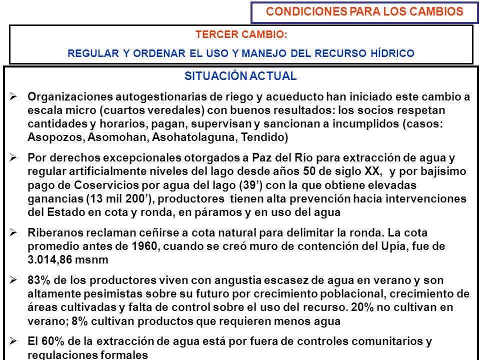 TERCER CAMBIO: REGULAR Y ORDENAR EL USO Y MANEJO DEL RECURSO HÍDRICO CONDICIONES PARA LOS CAMBIOS SITUACIÓN ACTUAL Organizaciones autogestionarias de