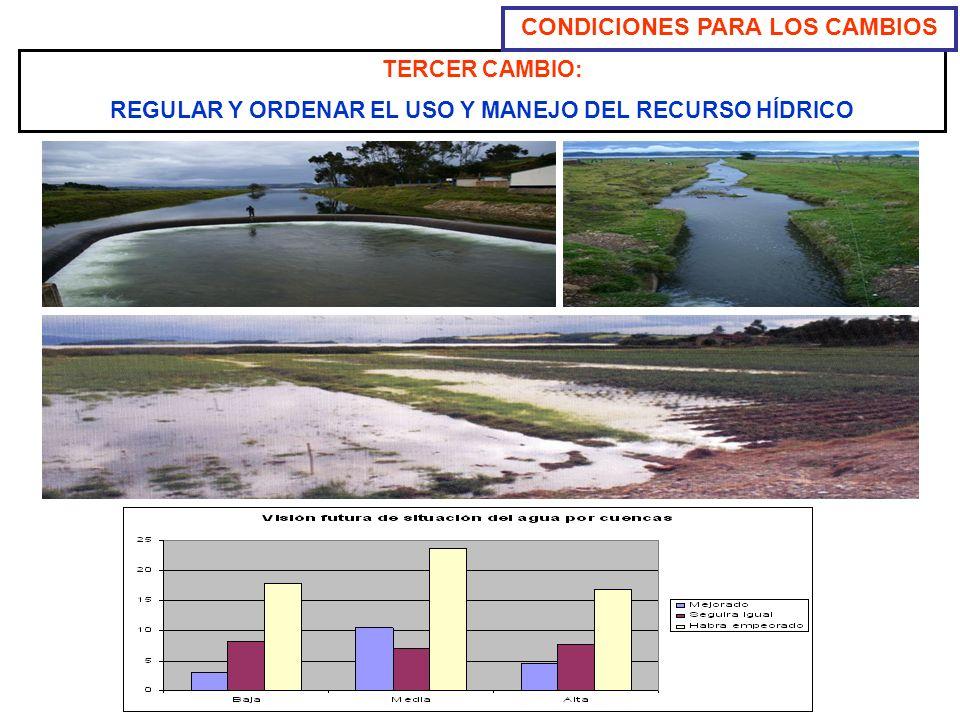 TERCER CAMBIO: REGULAR Y ORDENAR EL USO Y MANEJO DEL RECURSO HÍDRICO CONDICIONES PARA LOS CAMBIOS