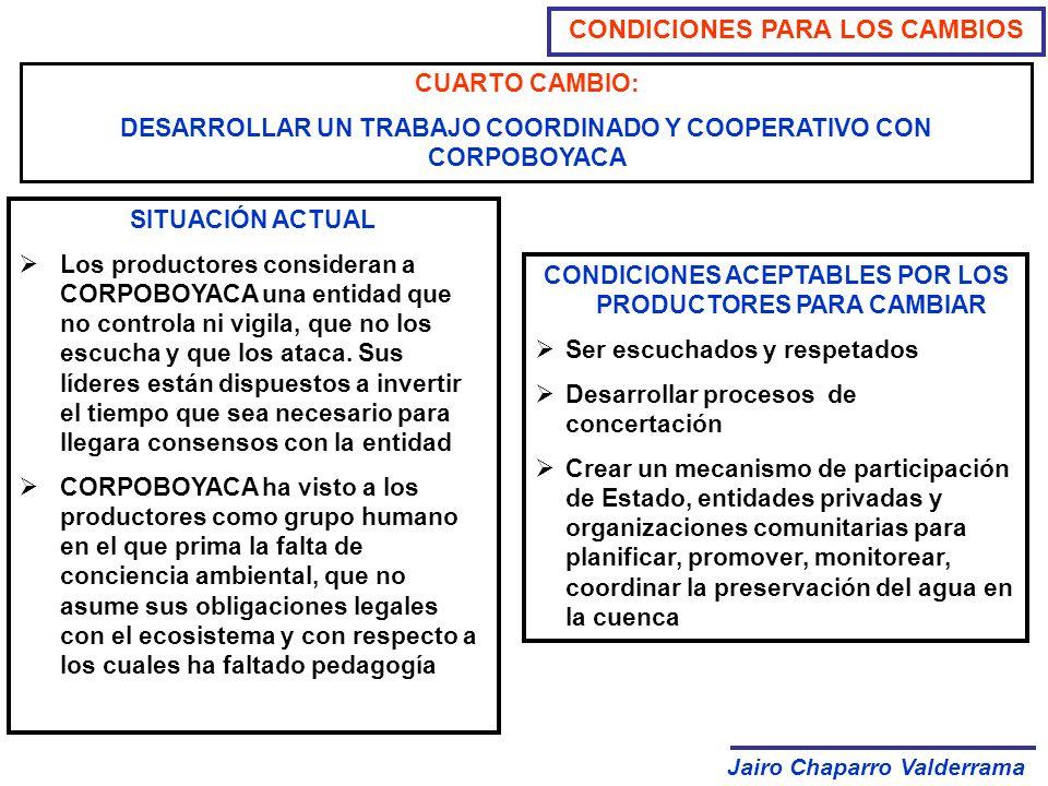 CUARTO CAMBIO: DESARROLLAR UN TRABAJO COORDINADO Y COOPERATIVO CON CORPOBOYACA CONDICIONES PARA LOS CAMBIOS SITUACIÓN ACTUAL Los productores considera