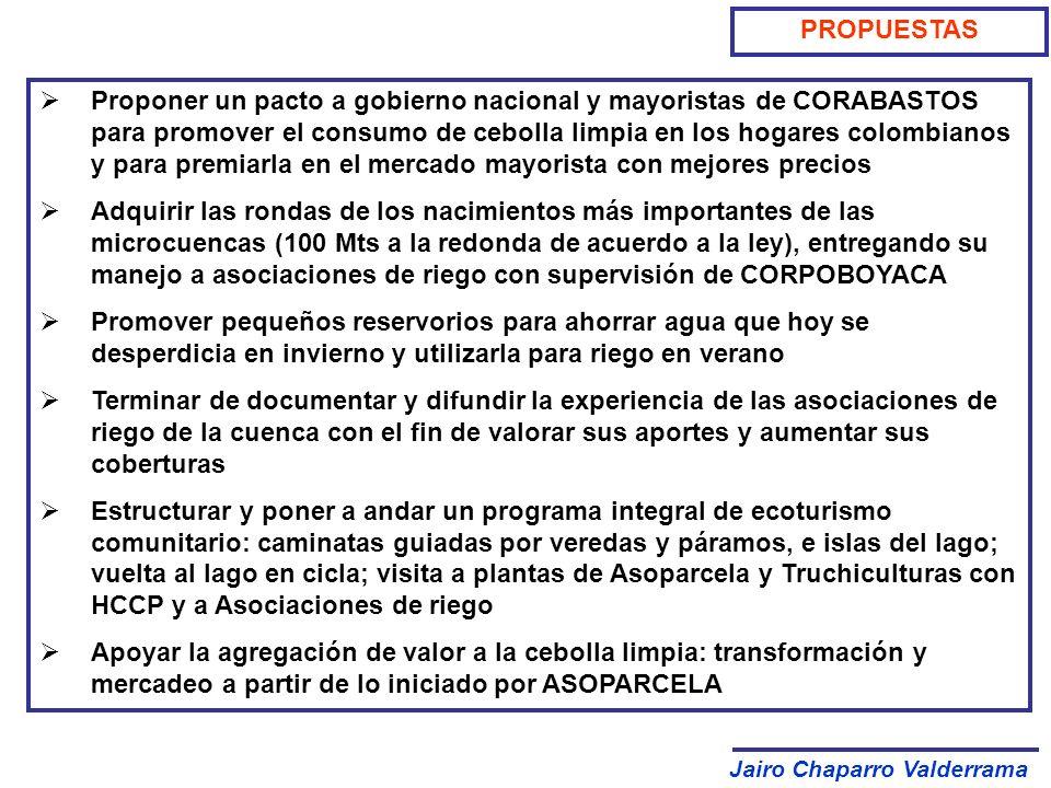 Jairo Chaparro Valderrama PROPUESTAS Proponer un pacto a gobierno nacional y mayoristas de CORABASTOS para promover el consumo de cebolla limpia en lo