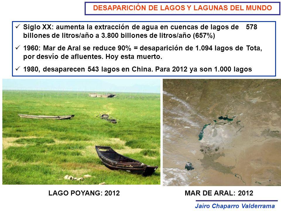 Jairo Chaparro Valderrama DESAPARICIÓN DE LAGOS Y LAGUNAS DEL MUNDO Siglo XX: aumenta la extracción de agua en cuencas de lagos de 578 billones de lit