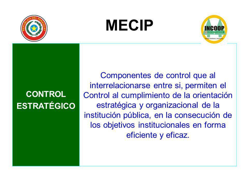 CONTROL ESTRATÉGICO COMPONENTESESTÁNDARES Ambiente de Control Acuerdos y Compromisos Éticos Desarrollo del Talento Humano Protocolos de Buen Gobierno Direccionamiento Estratégico Planes y Programas Modelo de Gestión por Procesos Estructura Organizacional Administración de Riesgos Contexto Estratégico del Riesgo Identificación de Riesgos Análisis de Riesgos Valoración de Riesgos Políticas de Administración de Riesgos MECIP