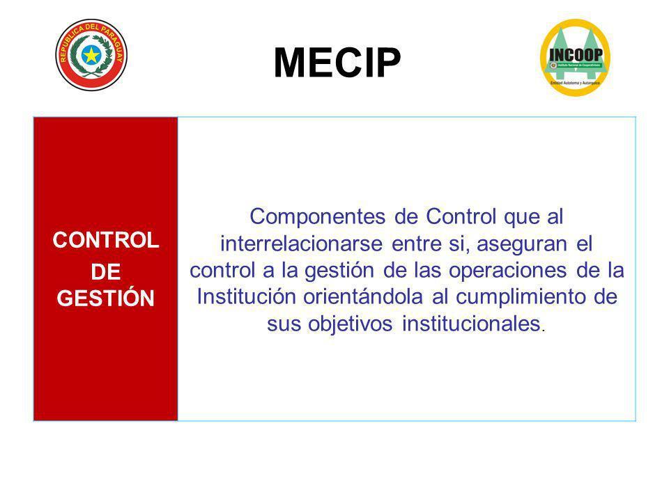 CONTROL DE GESTIÓN Componentes de Control que al interrelacionarse entre si, aseguran el control a la gestión de las operaciones de la Institución ori