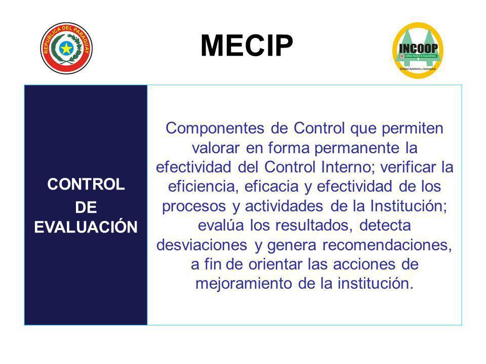 CONTROL DE EVALUACIÓN Componentes de Control que permiten valorar en forma permanente la efectividad del Control Interno; verificar la eficiencia, efi