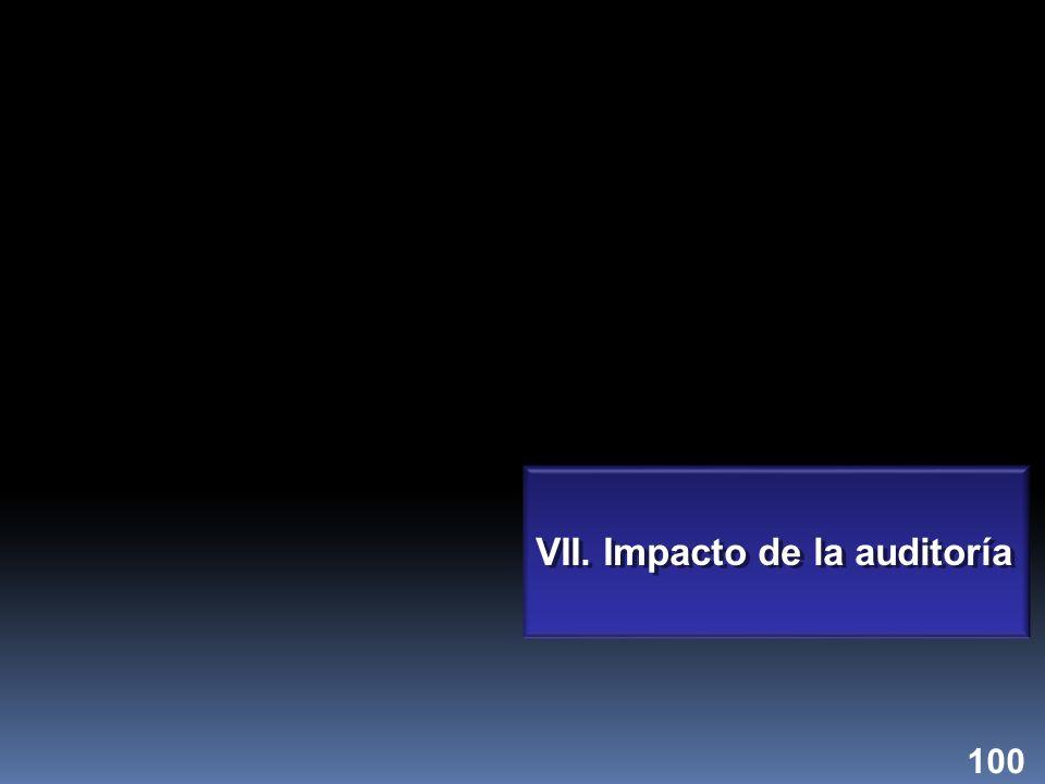 VII. Impacto de la auditoría 100