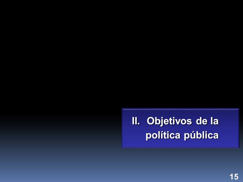 15 II. Objetivos de la política pública II. Objetivos de la política pública
