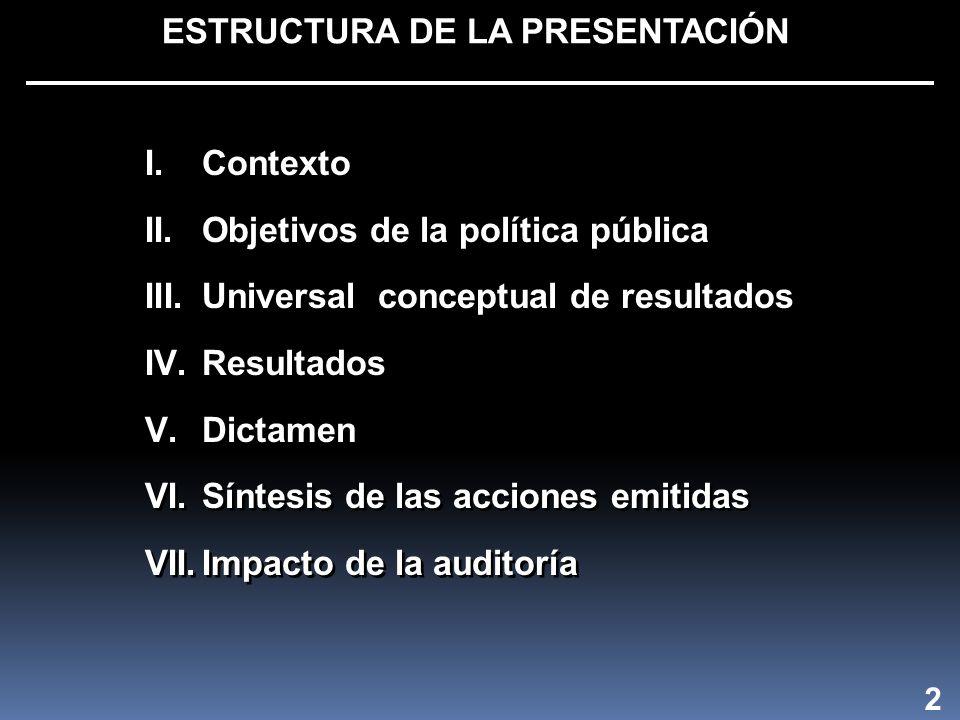 ESTRUCTURA DE LA PRESENTACIÓN I.Contexto II.Objetivos de la política pública III.Universal conceptual de resultados IV.Resultados V.Dictamen VI.Síntesis de las acciones emitidas VII.Impacto de la auditoría I.Contexto II.Objetivos de la política pública III.Universal conceptual de resultados IV.Resultados V.Dictamen VI.Síntesis de las acciones emitidas VII.Impacto de la auditoría 2