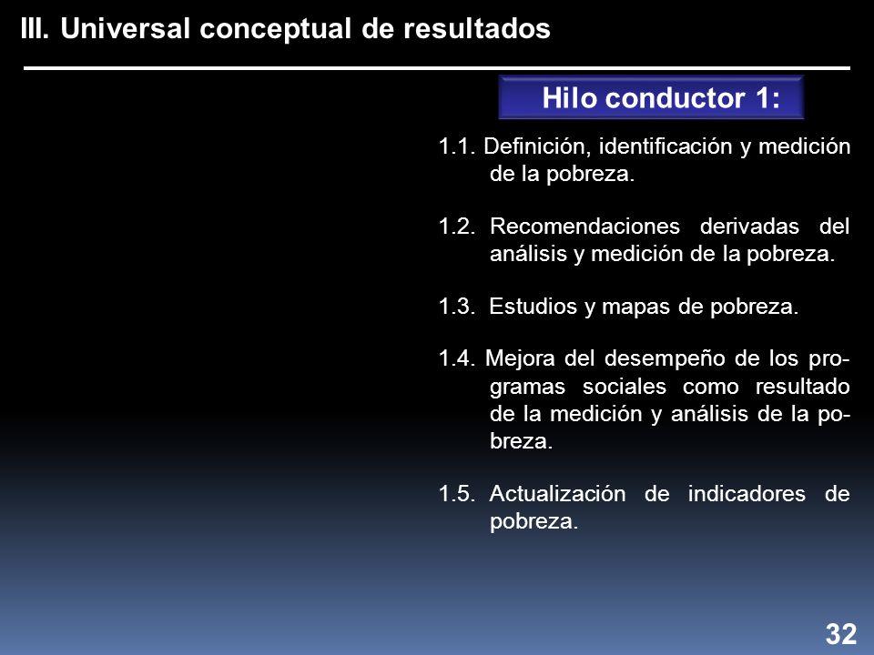 III. Universal conceptual de resultados Hilo conductor 1: 1.1.