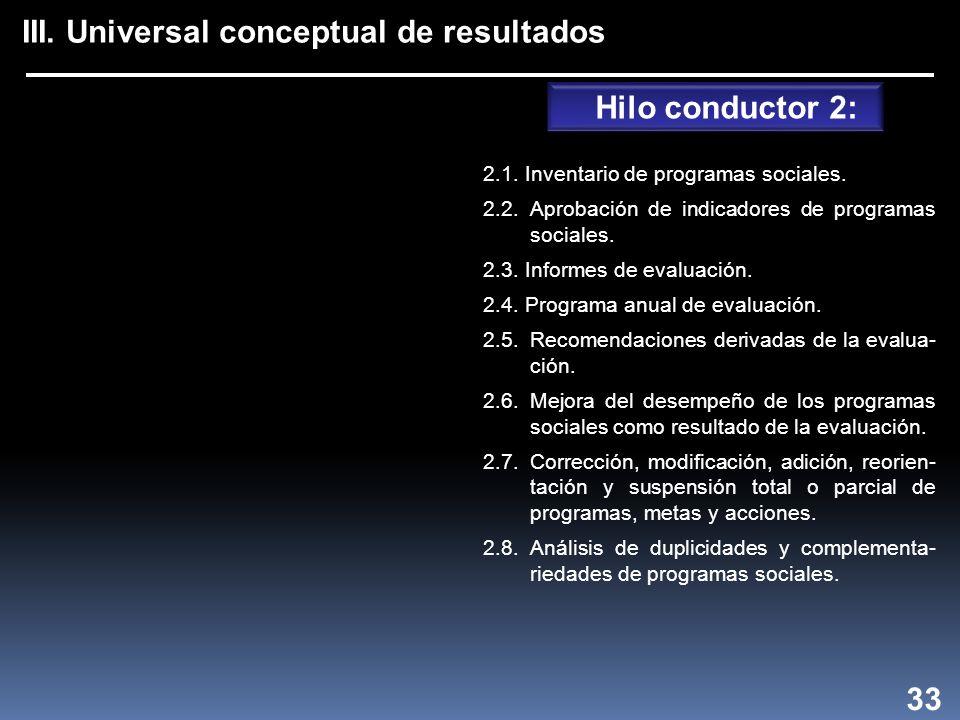 III. Universal conceptual de resultados 2.1. Inventario de programas sociales.