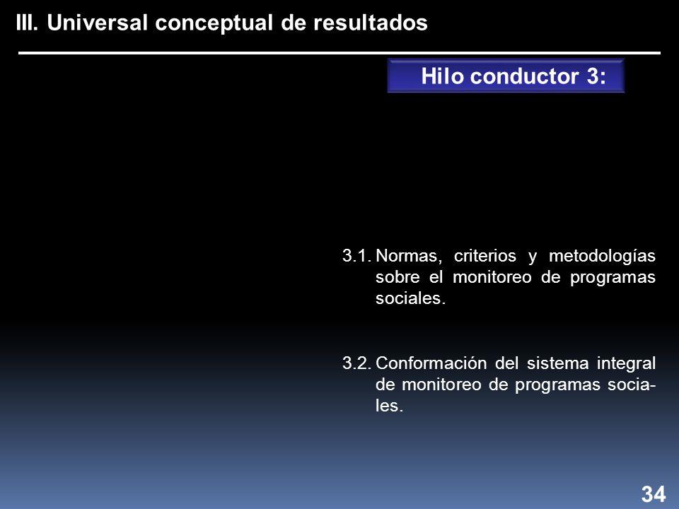 III. Universal conceptual de resultados 3.1.Normas, criterios y metodologías sobre el monitoreo de programas sociales. 3.2.Conformación del sistema in