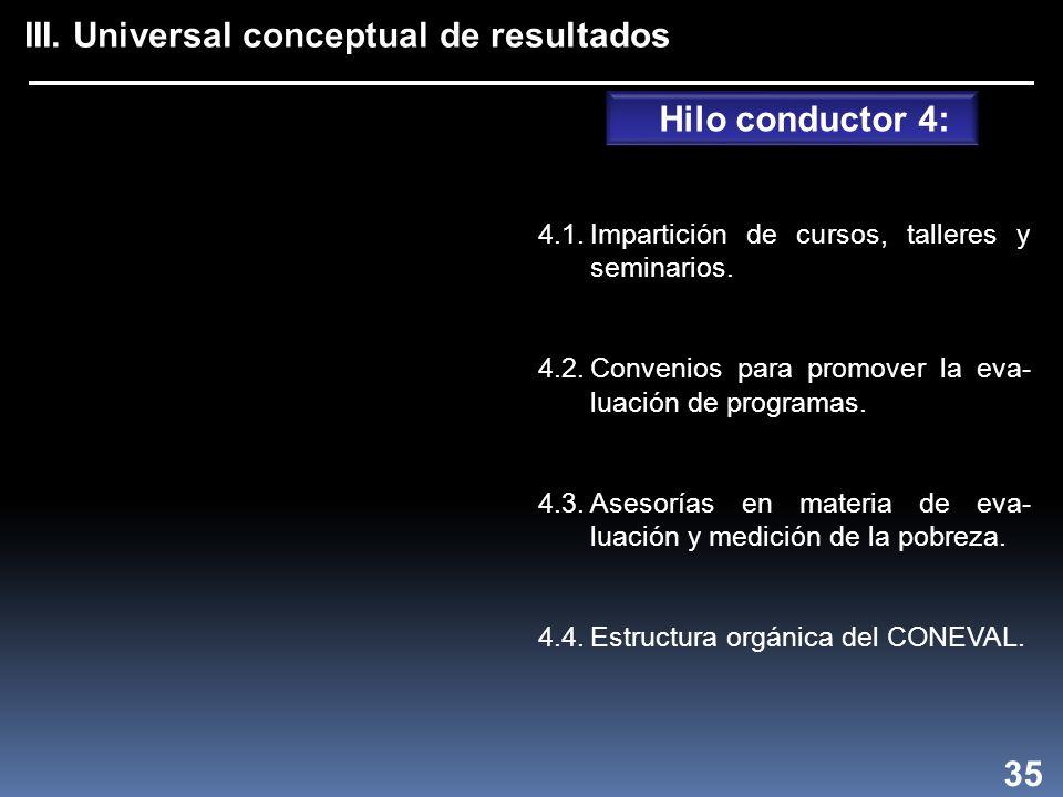 III. Universal conceptual de resultados 4.1.Impartición de cursos, talleres y seminarios.