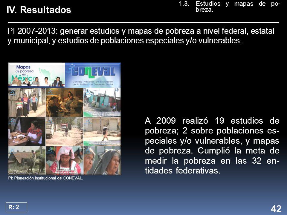 IV. Resultados PI 2007-2013: generar estudios y mapas de pobreza a nivel federal, estatal y municipal, y estudios de poblaciones especiales y/o vulner