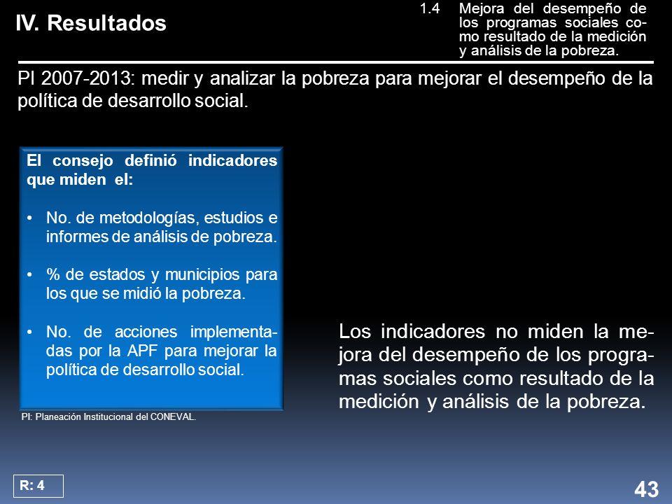 IV. Resultados PI 2007-2013: medir y analizar la pobreza para mejorar el desempeño de la política de desarrollo social. El consejo definió indicadores