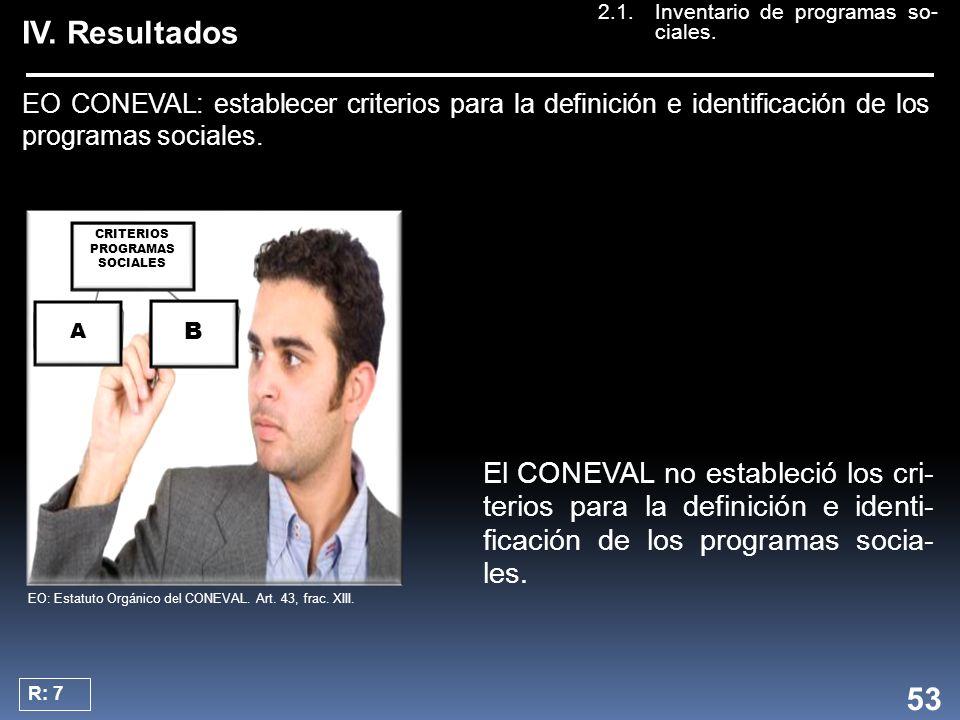 IV. Resultados EO CONEVAL: establecer criterios para la definición e identificación de los programas sociales. R: 7 CRITERIOS PROGRAMAS SOCIALES A B 5