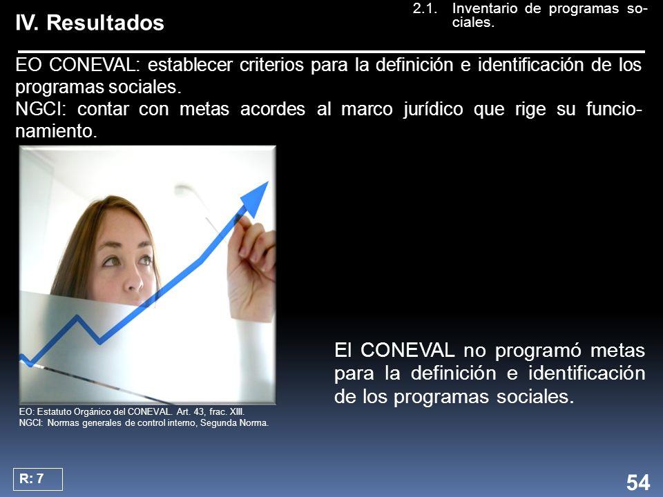 IV. Resultados EO CONEVAL: establecer criterios para la definición e identificación de los programas sociales. NGCI: contar con metas acordes al marco