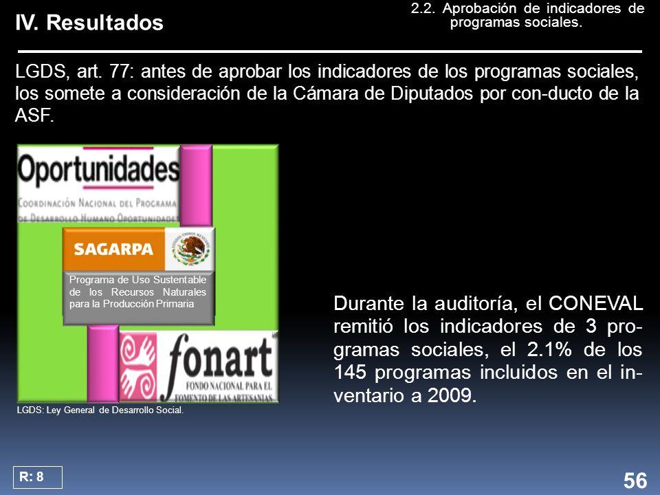 Programa de Uso Sustentable de los Recursos Naturales para la Producción Primaria IV.