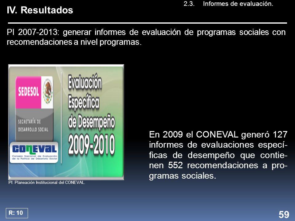 IV. Resultados PI 2007-2013: generar informes de evaluación de programas sociales con recomendaciones a nivel programas. R: 10 PI: Planeación Instituc