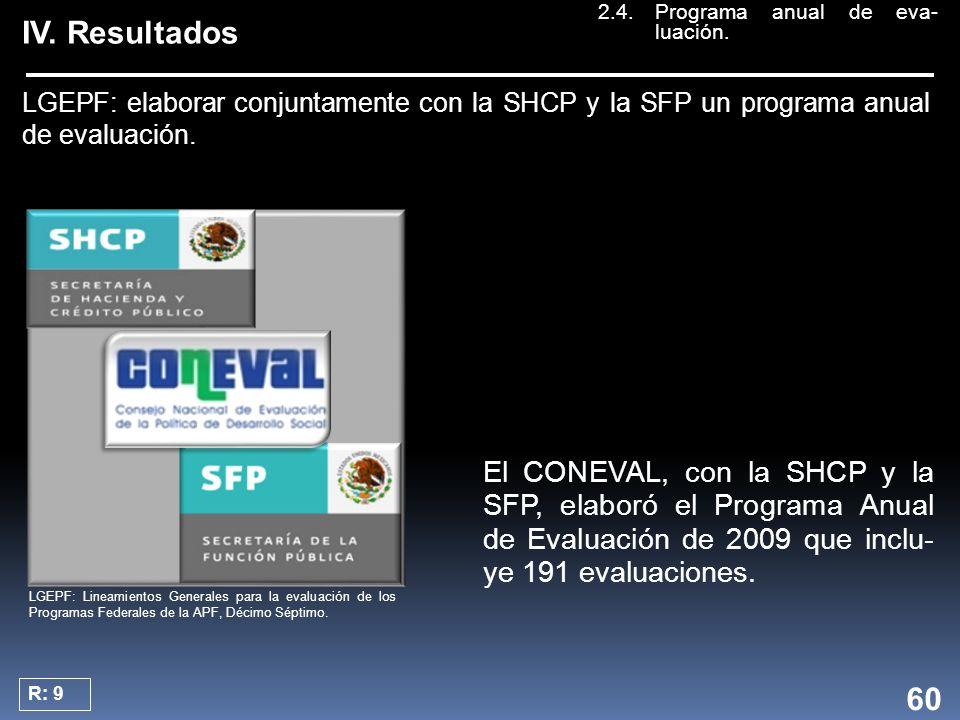 IV. Resultados LGEPF: elaborar conjuntamente con la SHCP y la SFP un programa anual de evaluación.