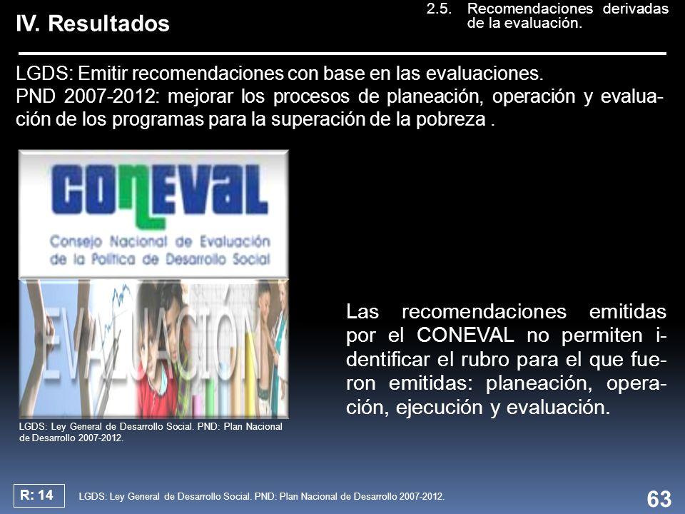 IV. Resultados LGDS: Emitir recomendaciones con base en las evaluaciones.