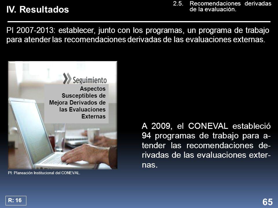 IV. Resultados PI 2007-2013: establecer, junto con los programas, un programa de trabajo para atender las recomendaciones derivadas de las evaluacione