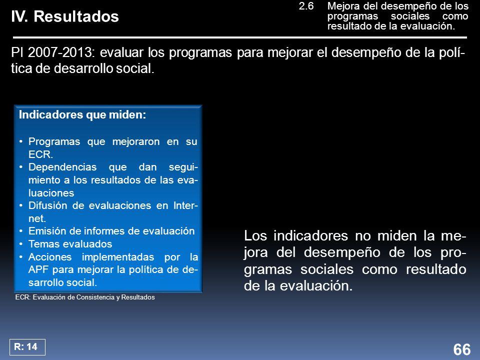 IV. Resultados PI 2007-2013: evaluar los programas para mejorar el desempeño de la polí- tica de desarrollo social. Indicadores que miden: Programas q
