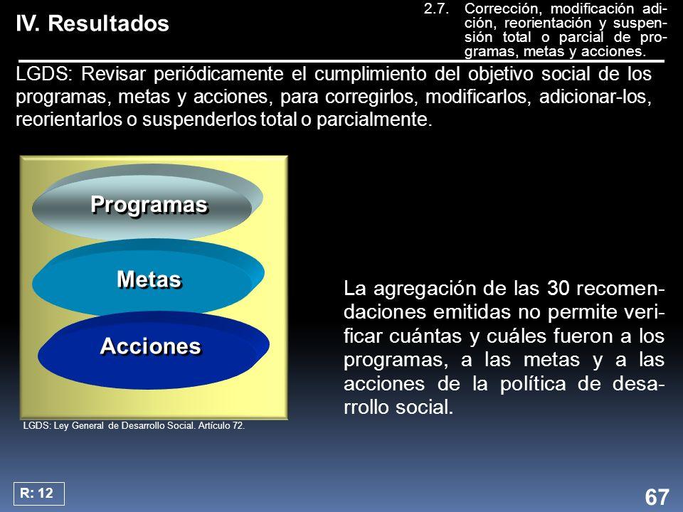 IV. Resultados LGDS: Revisar periódicamente el cumplimiento del objetivo social de los programas, metas y acciones, para corregirlos, modificarlos, ad