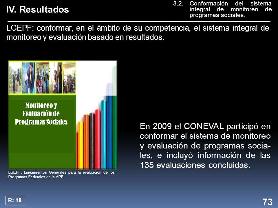 IV. Resultados LGEPF: conformar, en el ámbito de su competencia, el sistema integral de monitoreo y evaluación basado en resultados. R: 18 Monitoreo y