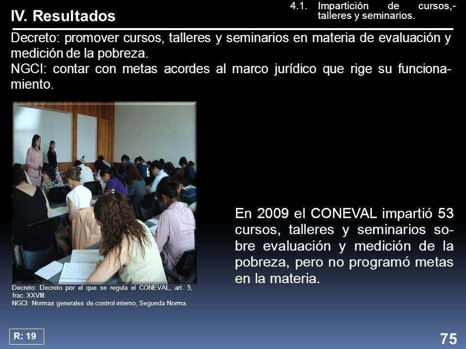 IV. Resultados Decreto: promover cursos, talleres y seminarios en materia de evaluación y medición de la pobreza. NGCI: contar con metas acordes al ma