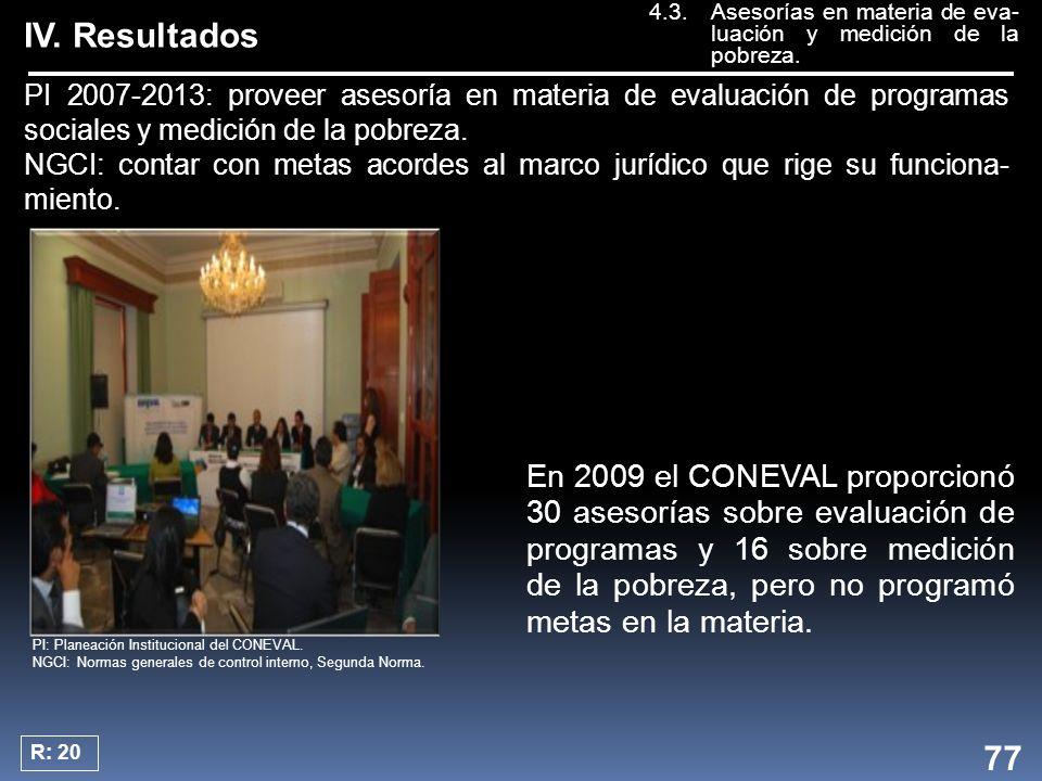 IV. Resultados PI 2007-2013: proveer asesoría en materia de evaluación de programas sociales y medición de la pobreza. NGCI: contar con metas acordes