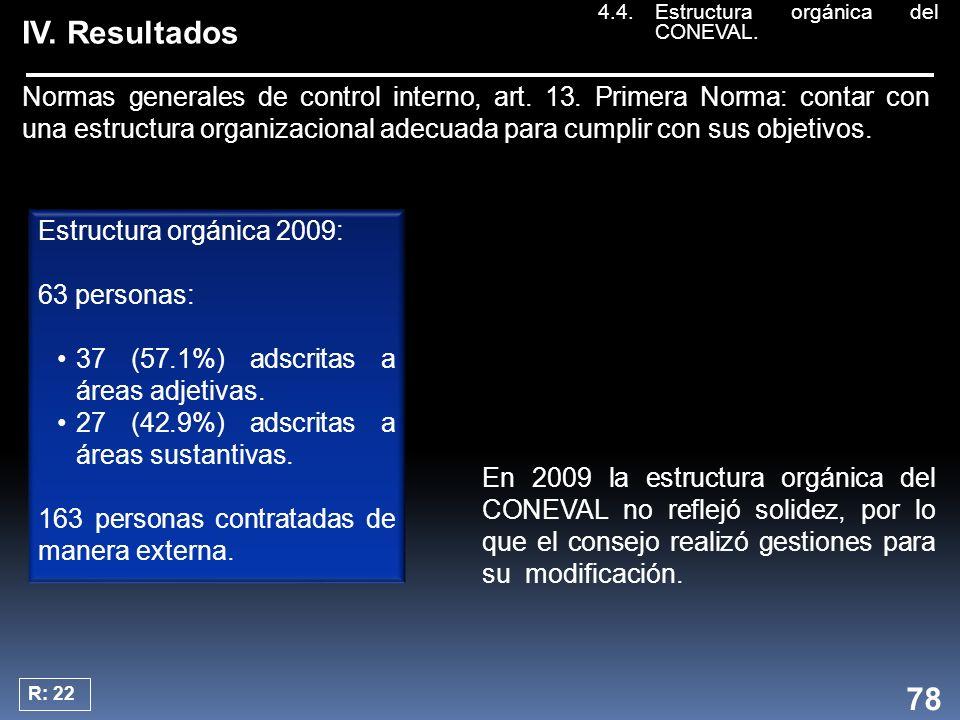 IV. Resultados Normas generales de control interno, art.