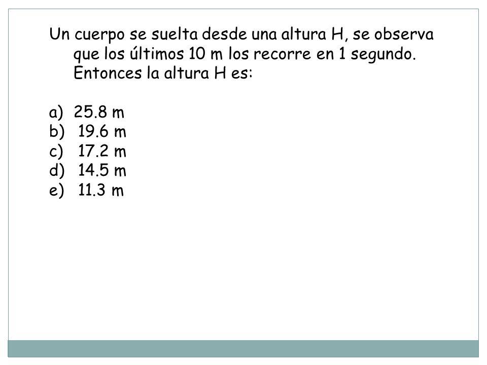 Un cuerpo se suelta desde una altura H, se observa que los últimos 10 m los recorre en 1 segundo.