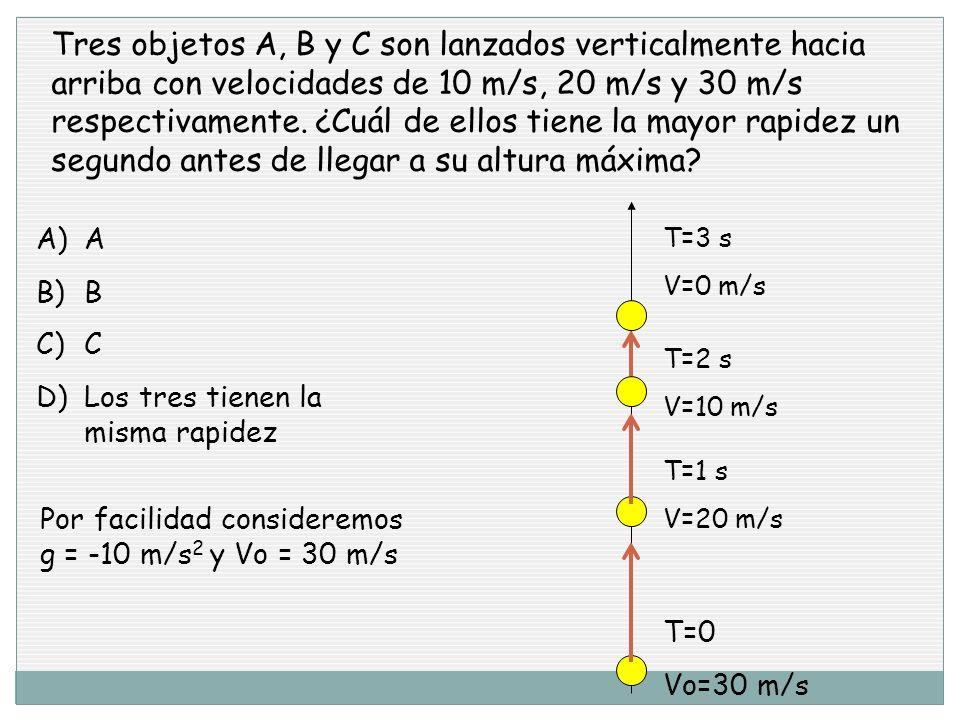 Tres objetos A, B y C son lanzados verticalmente hacia arriba con velocidades de 10 m/s, 20 m/s y 30 m/s respectivamente.