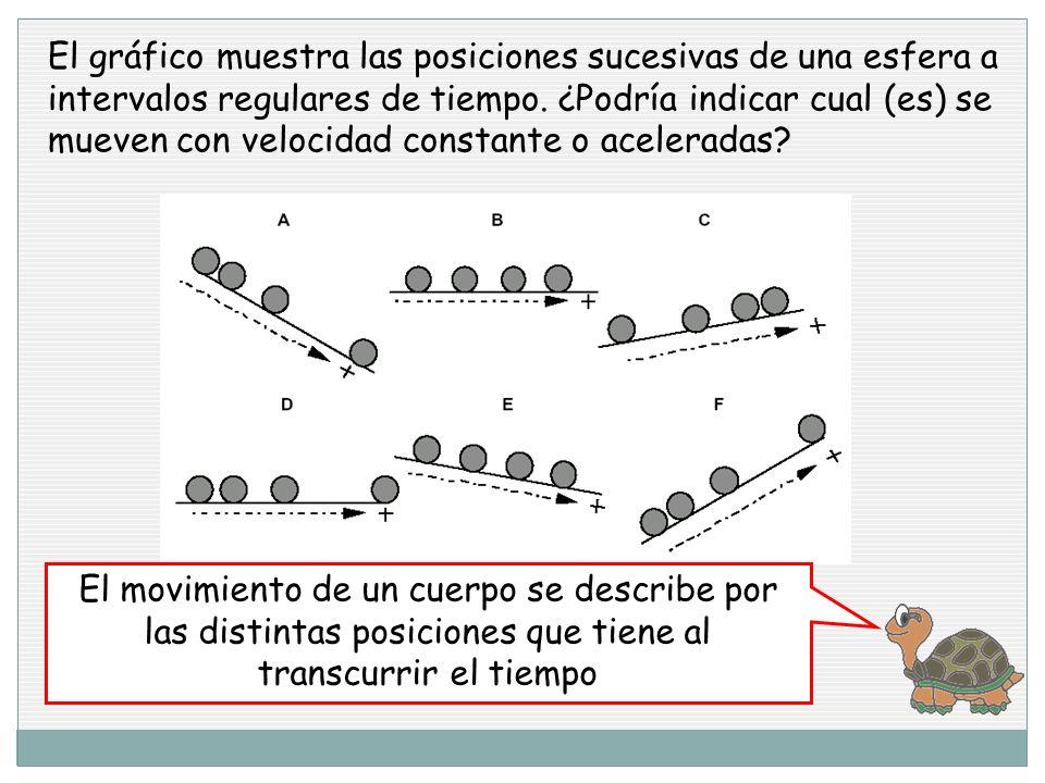 El movimiento de un cuerpo se describe por las distintas posiciones que tiene al transcurrir el tiempo El gráfico muestra las posiciones sucesivas de una esfera a intervalos regulares de tiempo.
