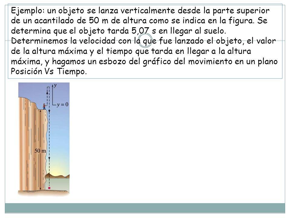 Ejemplo: un objeto se lanza verticalmente desde la parte superior de un acantilado de 50 m de altura como se indica en la figura.