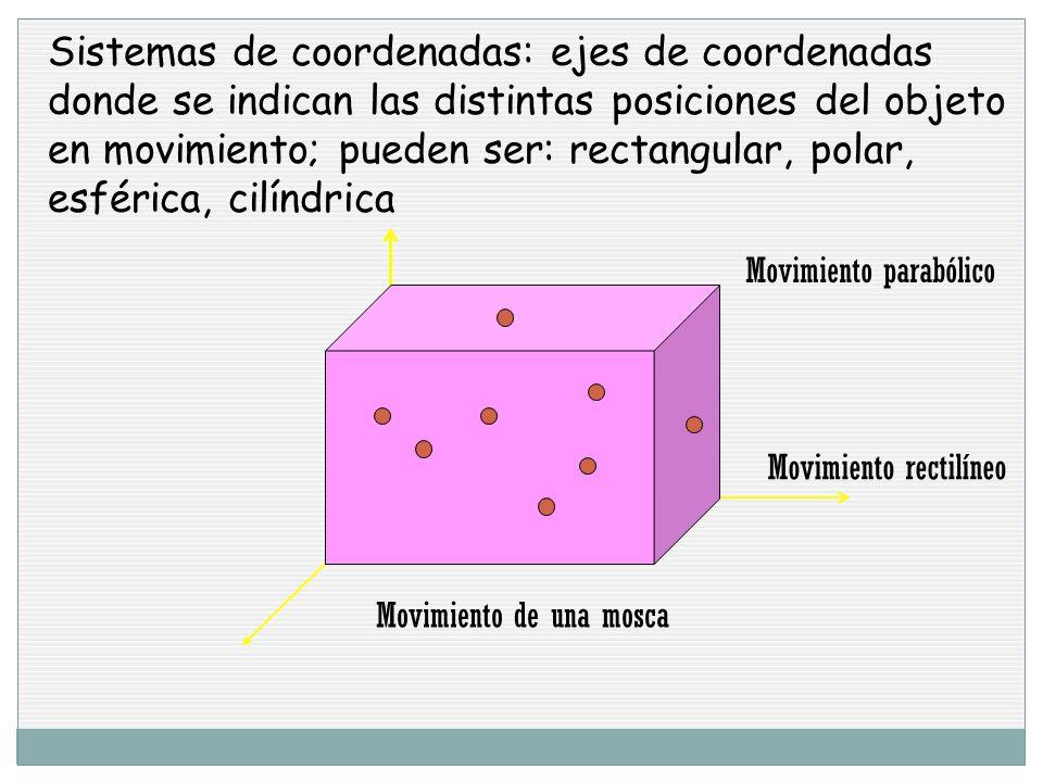 Sistemas de coordenadas: ejes de coordenadas donde se indican las distintas posiciones del objeto en movimiento; pueden ser: rectangular, polar, esférica, cilíndrica o Movimiento rectilíneo Movimiento parabólico Movimiento de una mosca