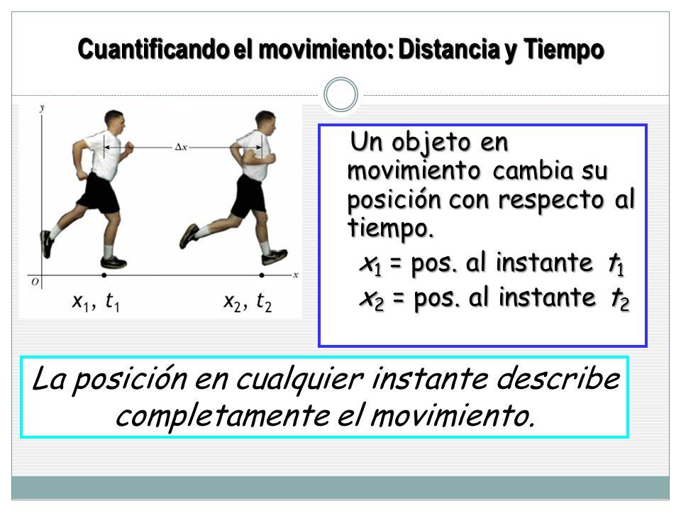 Cuantificando el movimiento: Distancia y Tiempo Un objeto en movimiento cambia su posición con respecto al tiempo.